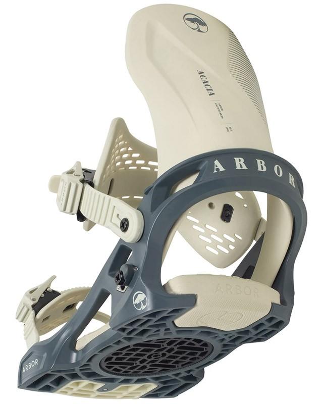 Крепления для сноуборда ARBOR ACACIA 20-21, Slate